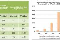 Middle and Long-term Development Plan for Renewable Energy China